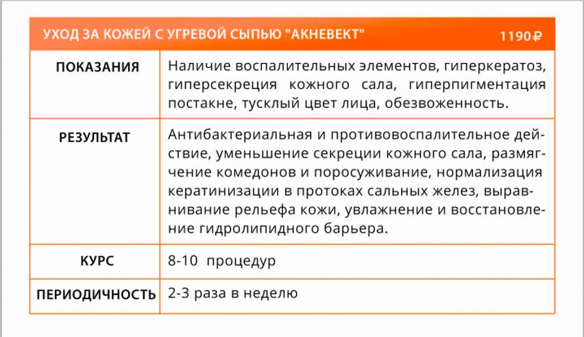 Уход за кожей с угревой сыпью АКНЕВЕКТ.p