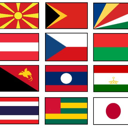 Name the Country By It's Flag
