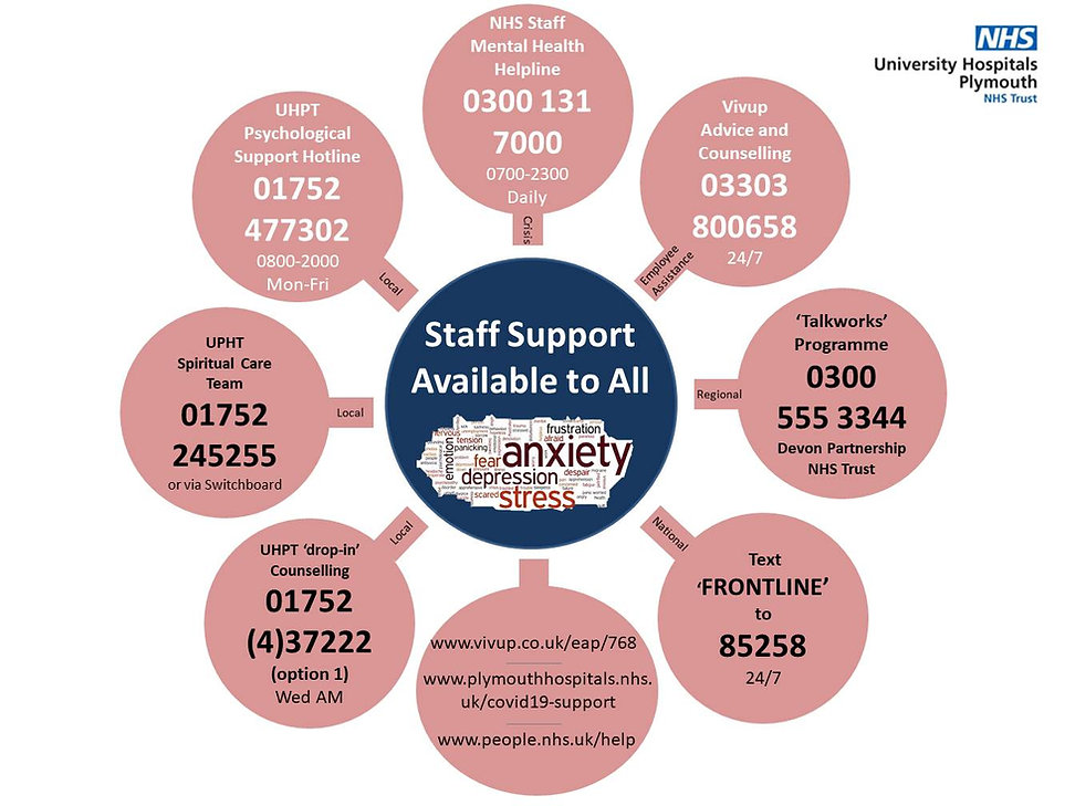 Available Staff Support.jpg