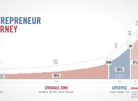 From Concept to Creation: Entrepreneurship in Kenya