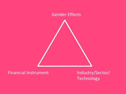Convergence:  Imagining Gender Lens Investment Strategy