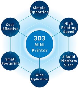 Printer properties.png