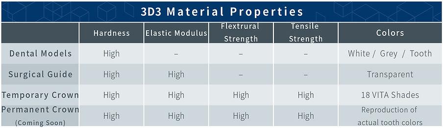 Material Properties.jpg