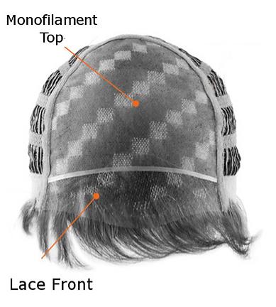 lace front monofilament top wig cap