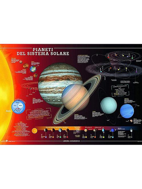Pianeti del sistema solare geoposter