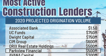 Parkview Financial Featured in Crittenden Research: Most Active Construction Lenders