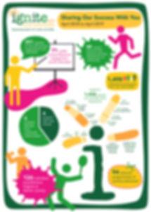 Digital Version - Ignite Infographic Yea