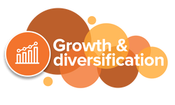 growth and diversification