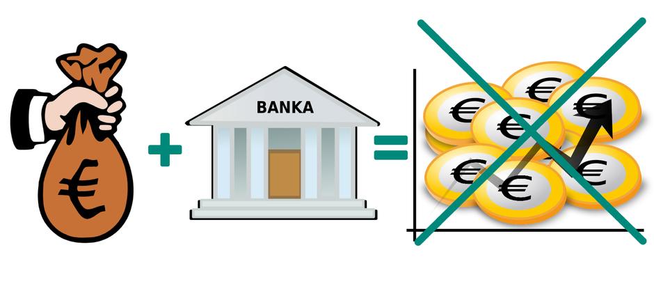 Bančne ležarine - kaj je to?