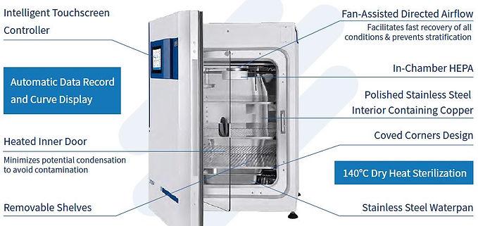 CO2-incubator.jpg