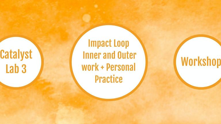 Collaboratio helvetica: Impact Loop
