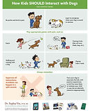 Kids and Puppies Interactions_Page_1.jpg