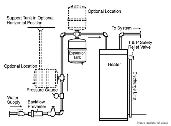 example of water heater connection diagram