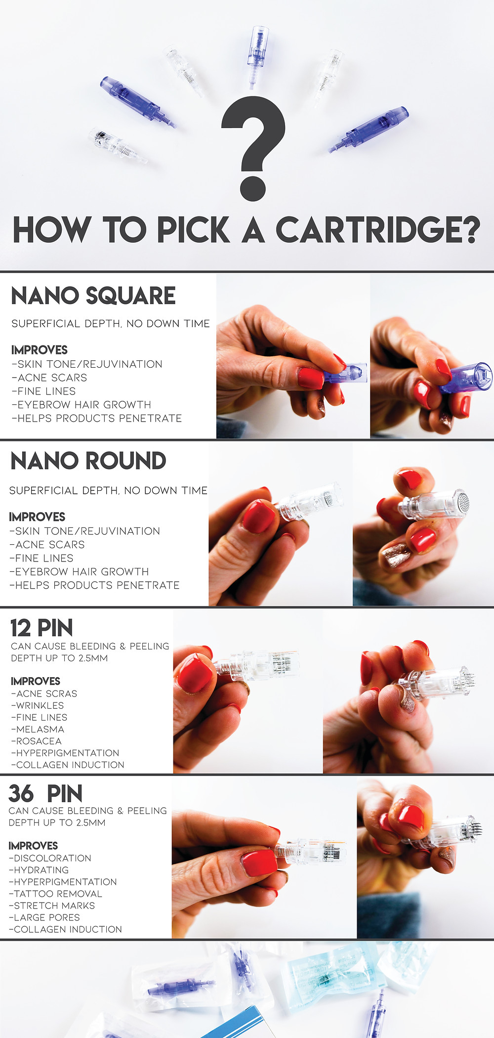 Nano Round, Nano Square, 12 Pin and 36 Pin Microneedling cartridges compared.
