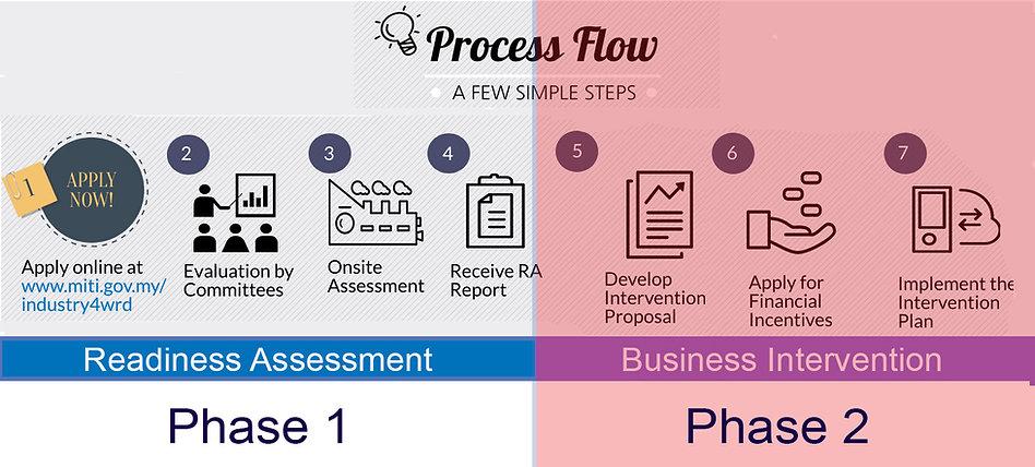 Processing Step1.jpg