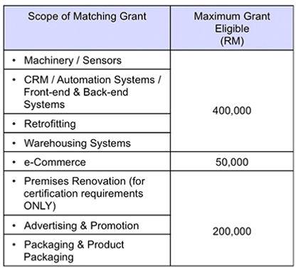 Scope of Matching Grant.jpg