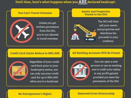 What is The New Insolvency Act Mean To Malaysians?