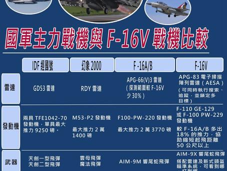 66架F-16V軍購案 115年提前全數交機