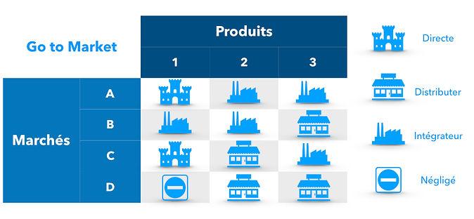 Strategie Export www.collabexport.com