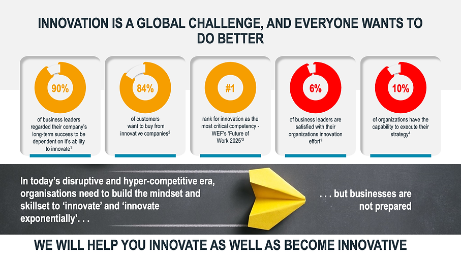 Innovations is a global challenge.png