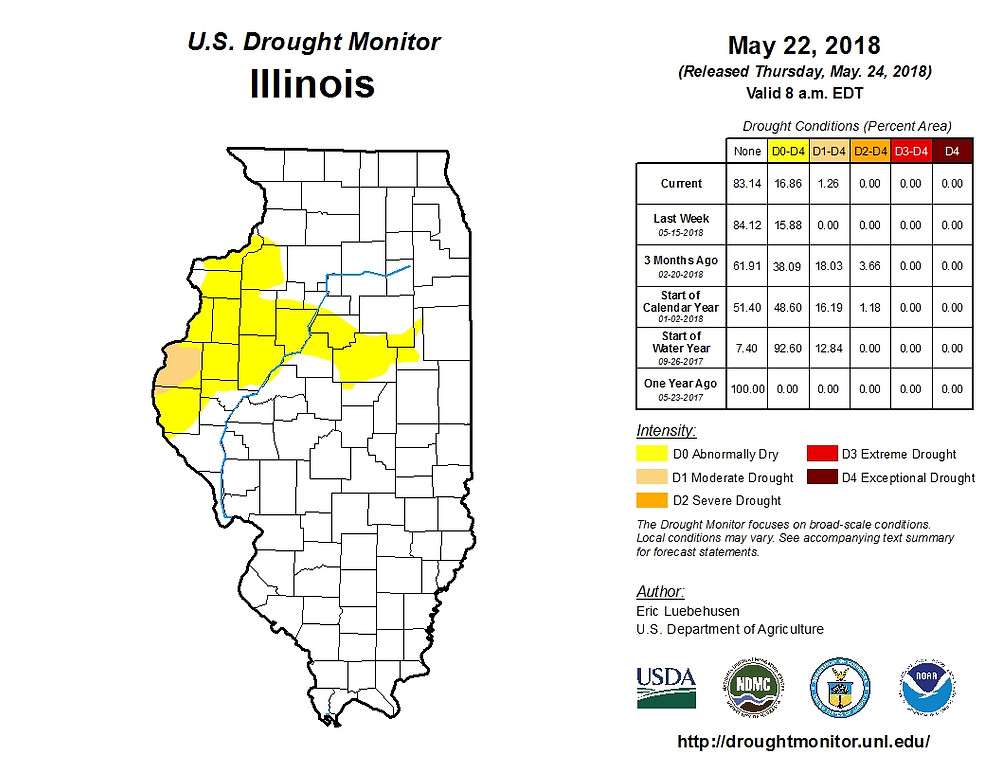 Courtesy of the U.S. Drought Monitor (released Thursday morning)