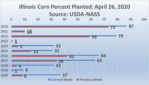 (image courtesy of USDA-NASS)