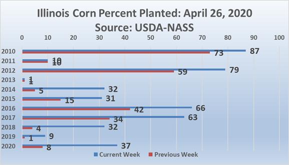 (image courtesy of USDA-NASS)
