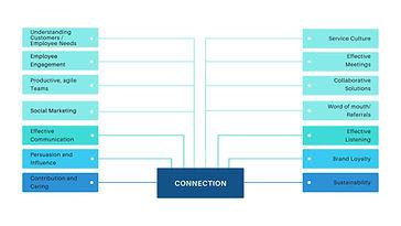 PDF 3 Leadership Leverage Points (1).jpg