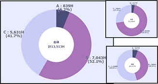 業務スキル分析.png