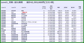 業務コスト集計表.png
