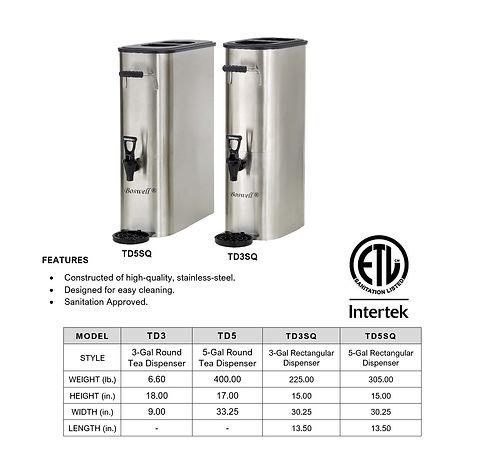 Tea Dispensers