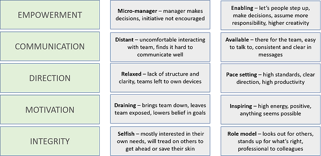 Manager graphic.png