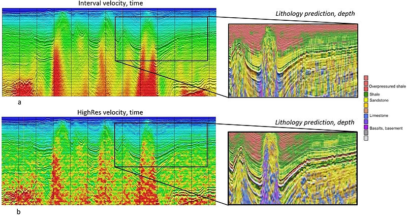 Lithology from velocity, WARP