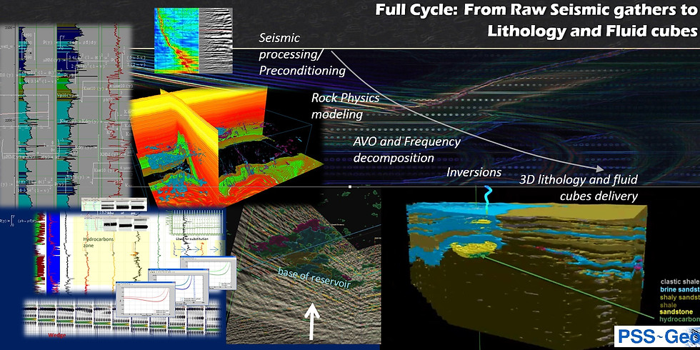 PRACTICAL GEOPHYSICS COURSE FOR GEOLOGISTS
