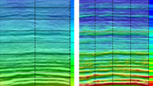 High-speed HighRes velocity estimation from seismic data