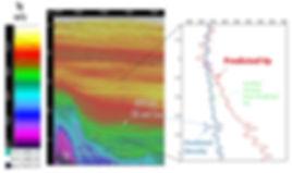 Vp, Inversion, post-stack, AI, Seismic velocity.