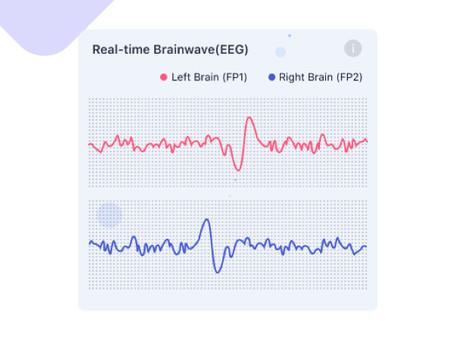 What is Brainwave(EEG)?