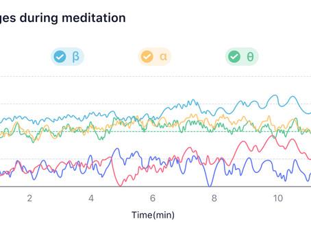 How to understand Brainwave Rhythms graph?