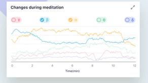 What is Brainwave Rhythms?