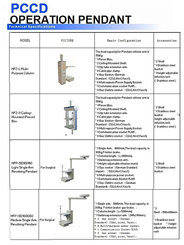 PCCD OPERATION PENDANT I.jpg