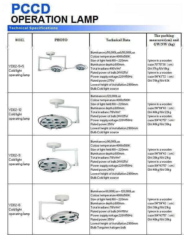 PCCD OPERATION LAMP VI.jpg
