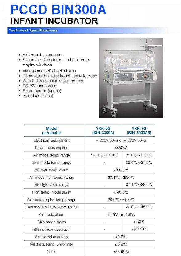 PCCD BIN 300A.jpg