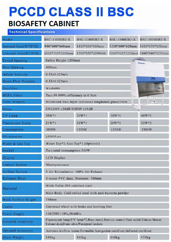 PCCD CLASS II BSC.jpg