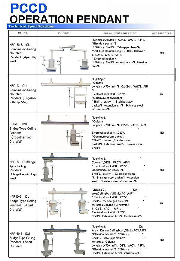 PCCD OPERATION PENDANT V.jpg
