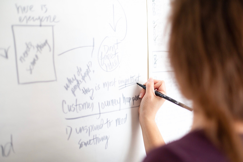 Lauren writes notes about customer journey on a white board