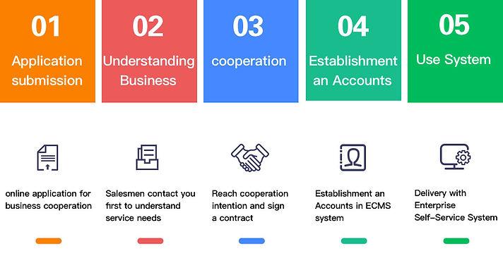成为企业客户-英文.jpg
