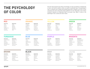 colour psychology chart from ignytebrands