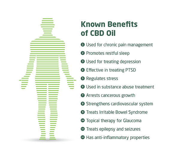 Benefits_of_CBD_Oil.png