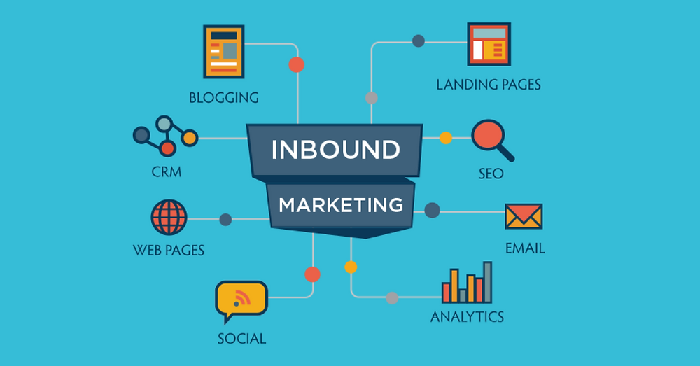 How to improve Inbound Marketing?