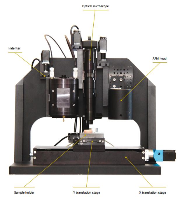 Scanning nano-hardness tester NIOS
